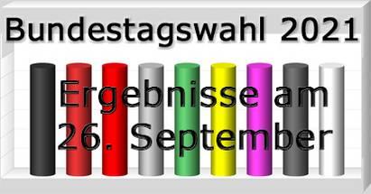 Ergebnisse der Bundestagswahl am 26. September 2021